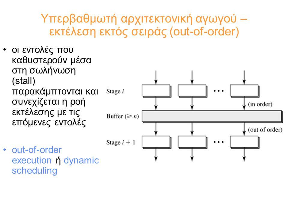 Υπερβαθμωτή αρχιτεκτονική αγωγού – εκτέλεση εκτός σειράς (out-of-order) οι εντολές που καθυστερούν μέσα στη σωλήνωση (stall) παρακάμπτονται και συνεχίζεται η ροή εκτέλεσης με τις επόμενες εντολές out-of-order execution ή dynamic scheduling