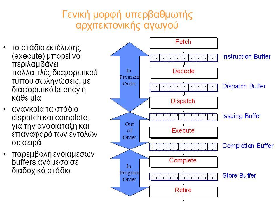 Γενική μορφή υπερβαθμωτής αρχιτεκτονικής αγωγού το στάδιο εκτέλεσης (execute) μπορεί να περιλαμβάνει πολλαπλές διαφορετικού τύπου σωληνώσεις, με διαφο