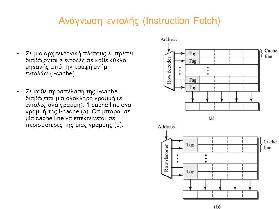Ανάγνωση εντολής (Instruction Fetch) Σε μία αρχιτεκτονική πλάτους s, πρέπει διαβάζονται s εντολές σε κάθε κύκλο μηχανής από την κρυφή μνήμη εντολών (I-cache) Σε κάθε προσπέλαση της I-cache διαβάζεται μία ολόκληρη γραμμή (s εντολές ανά γραμμή): 1 cache line ανά γραμμή της I-cache (a).