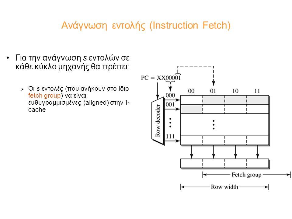 Ανάγνωση εντολής (Instruction Fetch) Για την ανάγνωση s εντολών σε κάθε κύκλο μηχανής θα πρέπει:  Οι s εντολές (που ανήκουν στο ίδιο fetch group) να είναι ευθυγραμμισμένες (aligned) στην I- cache