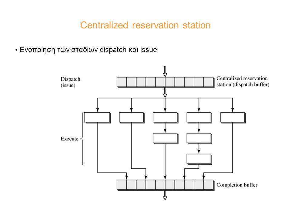 Centralized reservation station Ενοποίηση των σταδίων dispatch και issue