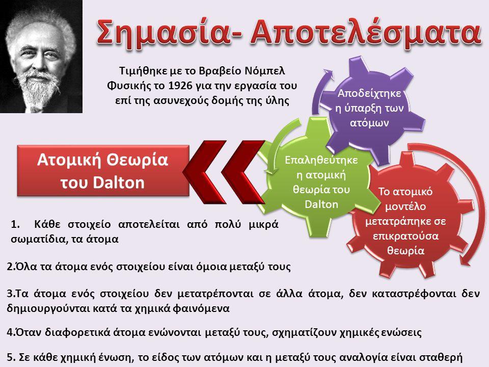 Αποδείχτηκε η ύπαρξη των ατόμων Επαληθεύτηκε η ατομική θεωρία του Dalton Το ατομικό μοντέλο μετατράπηκε σε επικρατούσα θεωρία Ατομική Θεωρία του Dalto