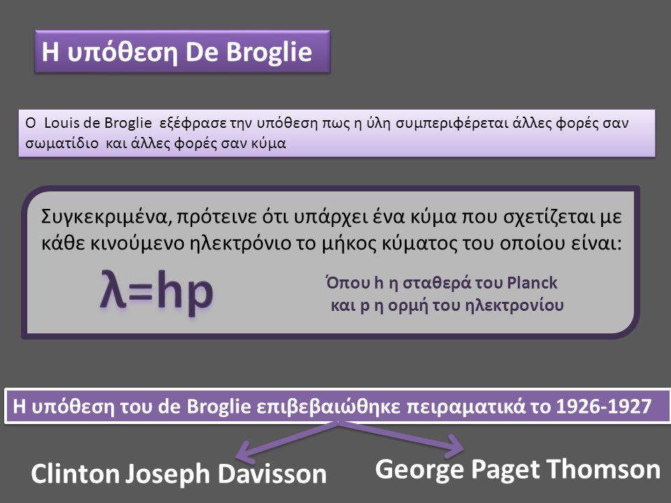 Η υπόθεση De Broglie Ο Louis de Broglie εξέφρασε την υπόθεση πως η ύλη συμπεριφέρεται άλλες φορές σαν σωματίδιο και άλλες φορές σαν κύμα Συγκεκριμένα,