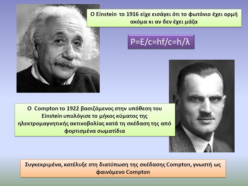 Συγκεκριμένα, κατέλυξε στη διατύπωση της σκέδασης Compton, γνωστή ως φαινόμενο Compton Ο Einstein το 1916 είχε εισάγει ότι το φωτόνιο έχει ορμή ακόμα