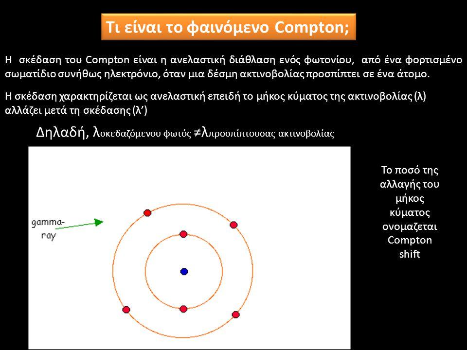 Τι είναι το φαινόμενο Compton; Η σκέδαση του Compton είναι η ανελαστική διάθλαση ενός φωτονίου, από ένα φορτισμένο σωματίδιο συνήθως ηλεκτρόνιο, όταν