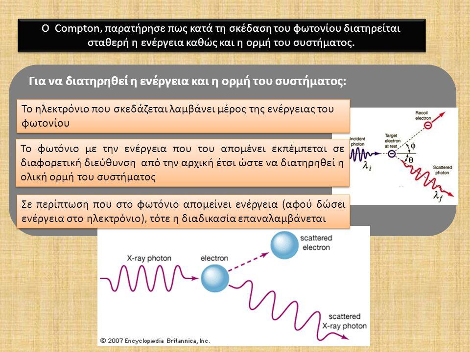 Ο Compton, παρατήρησε πως κατά τη σκέδαση του φωτονίου διατηρείται σταθερή η ενέργεια καθώς και η ορμή του συστήματος. Για να διατηρηθεί η ενέργεια κα