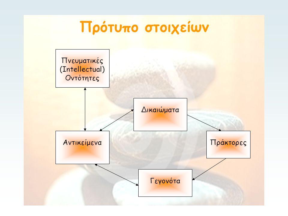 Πρότυπο στοιχείων Αντικείμενα Πνευματικές (Intellectual) Οντότητες Δικαιώματα Πράκτορες Γεγονότα