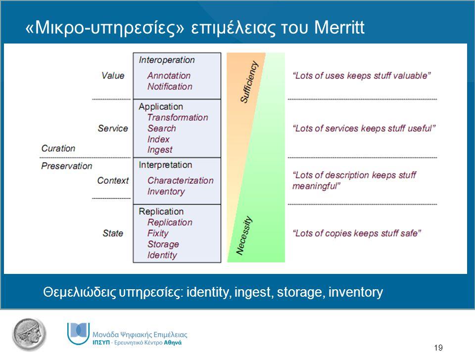 19 «Μικρο-υπηρεσίες» επιμέλειας του Merritt Θεμελιώδεις υπηρεσίες: identity, ingest, storage, inventory