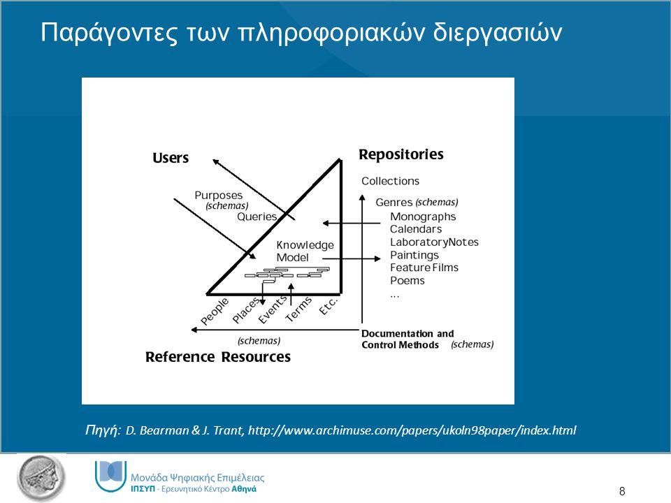 8 Παράγοντες των πληροφοριακών διεργασιών Πηγή: D.