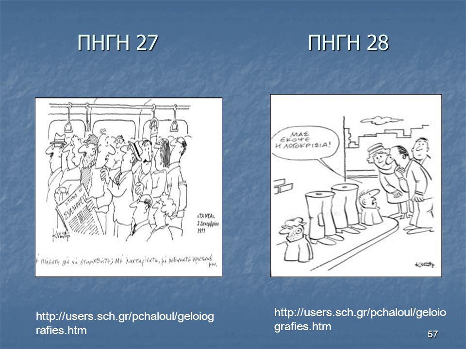 57 ΠΗΓΗ 27 ΠΗΓΗ 28 http://users.sch.gr/pchaloul/geloiog rafies.htm