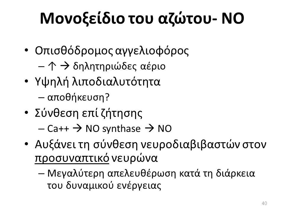Μονοξείδιο του αζώτου- NO Οπισθόδρομος αγγελιοφόρος – ↑  δηλητηριώδες αέριο Υψηλή λιποδιαλυτότητα – αποθήκευση? Σύνθεση επί ζήτησης – Ca++  NO synth