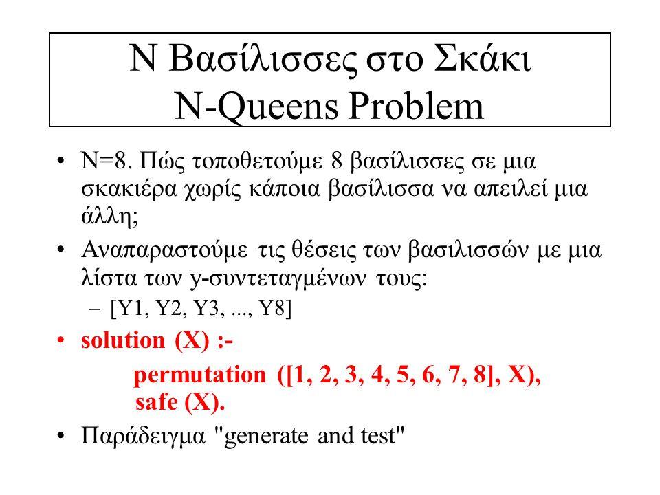 Ν Βασίλισσες (συνέχεια) safe ([]) safe ([Queen   Others]) :- safe (Others), noattack (Queen, Others,1).