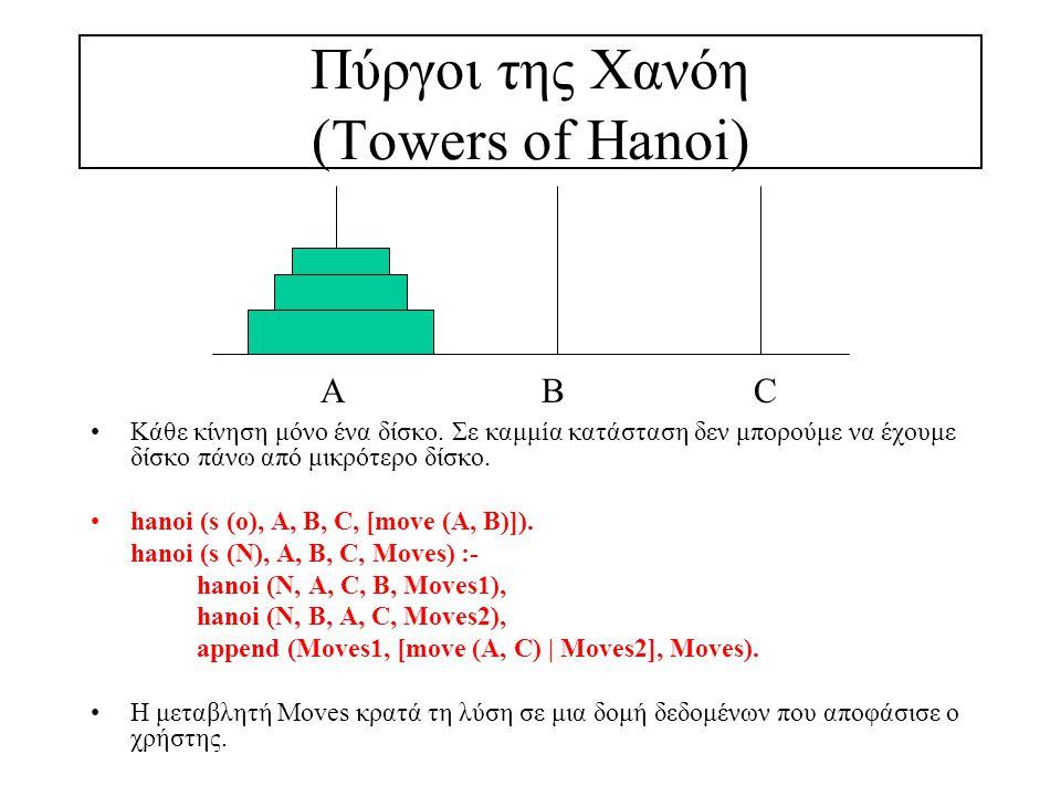 Πύργοι της Χανόη (Towers of Hanoi) Κάθε κίνηση μόνο ένα δίσκο. Σε καμμíα κατάσταση δεν μπορούμε να έχουμε δίσκο πάνω από μικρότερο δίσκο. hanoi (s (o)