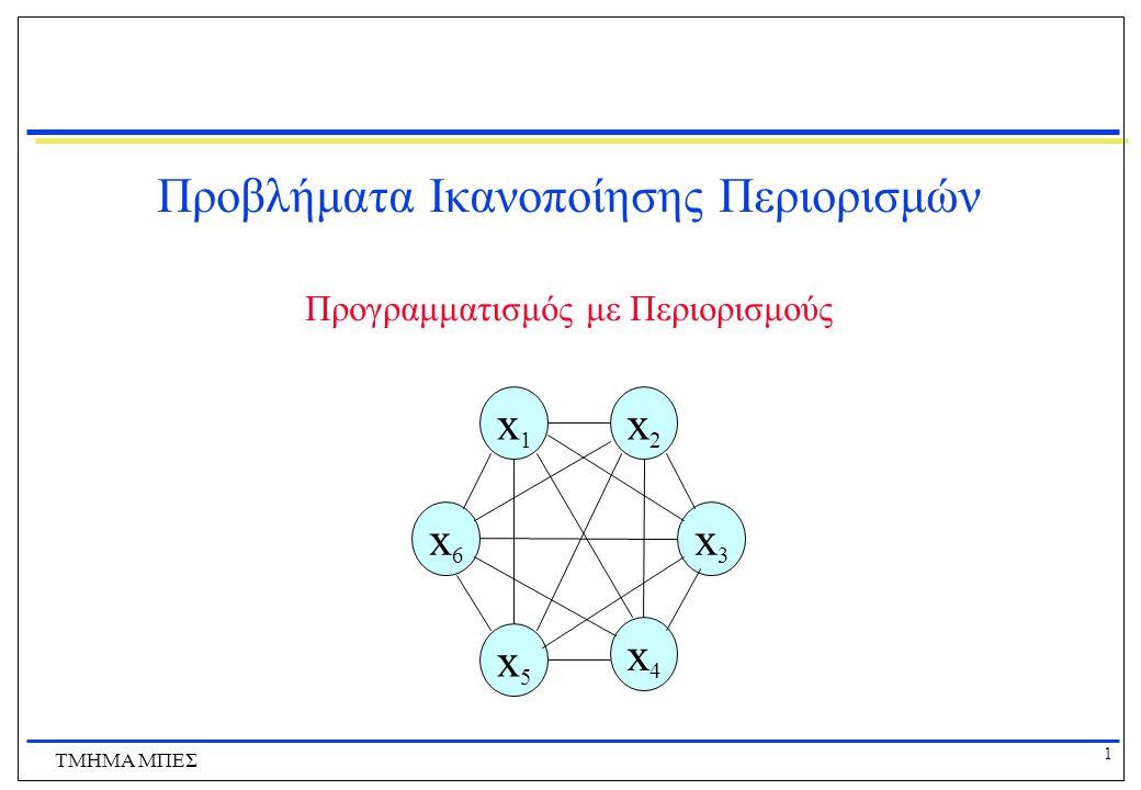 1 ΤΜΗΜΑ ΜΠΕΣ Προβλήματα Ικανοποίησης Περιορισμών Προγραμματισμός με Περιορισμούς x5x5 x6x6 x1x1 x2x2 x3x3 x4x4
