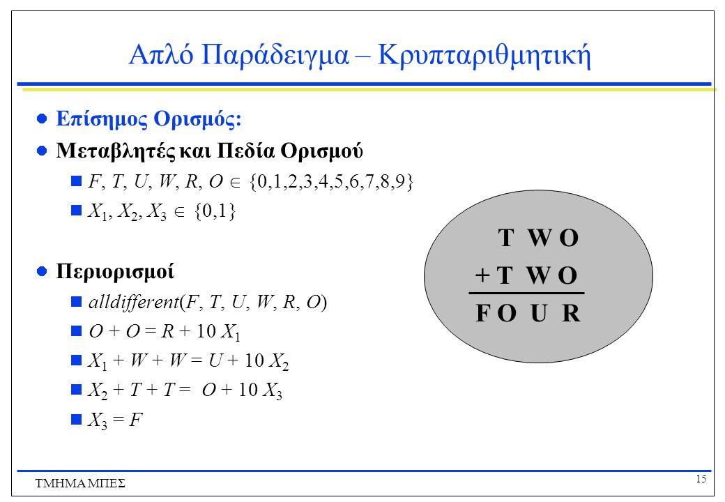 15 ΤΜΗΜΑ ΜΠΕΣ Απλό Παράδειγμα – Κρυπταριθμητική Επίσημος Ορισμός: Μεταβλητές και Πεδία Ορισμού  F, T, U, W, R, O  {0,1,2,3,4,5,6,7,8,9}  X 1, X 2, X 3  {0,1} Περιορισμοί  alldifferent(F, T, U, W, R, O)  O + O = R + 10 X 1  X 1 + W + W = U + 10 X 2  X 2 + T + T = O + 10 X 3  X 3 = F T W O + T W O F O U R