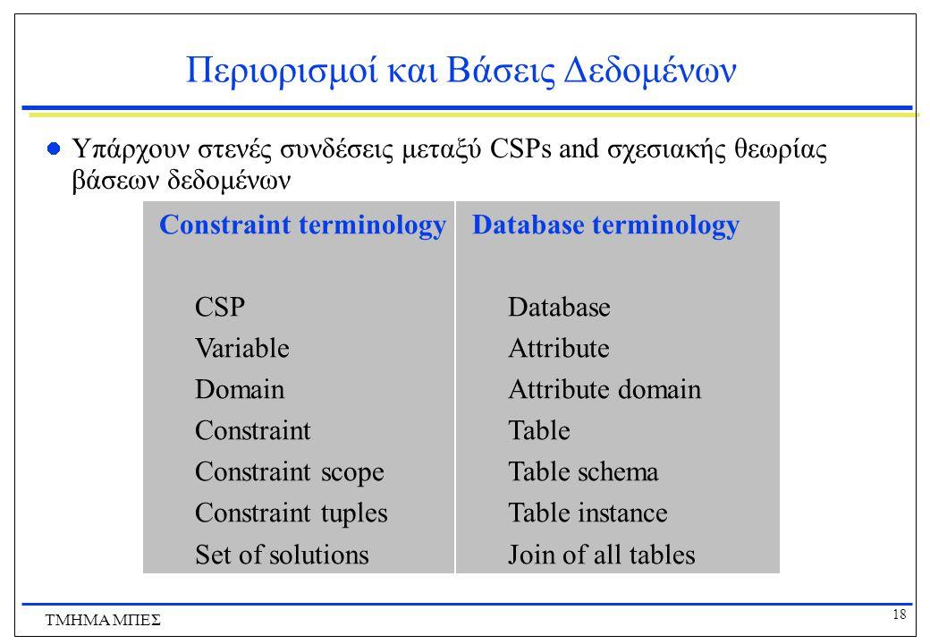 18 ΤΜΗΜΑ ΜΠΕΣ Περιορισμοί και Βάσεις Δεδομένων Υπάρχουν στενές συνδέσεις μεταξύ CSPs and σχεσιακής θεωρίας βάσεων δεδομένων Constraint terminology CSP Variable Domain Constraint Constraint scope Constraint tuples Set of solutions Database terminology Database Attribute Attribute domain Table Table schema Table instance Join of all tables