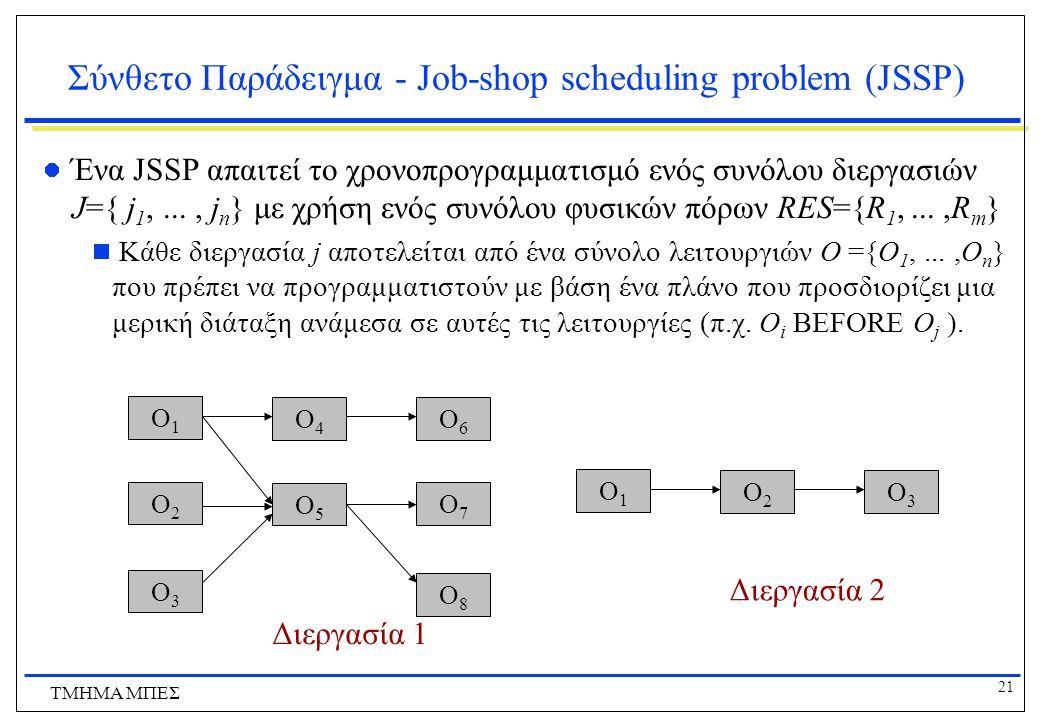 21 ΤΜΗΜΑ ΜΠΕΣ Σύνθετο Παράδειγμα - Job-shop scheduling problem (JSSP) Ένα JSSP απαιτεί το χρονοπρογραμματισμό ενός συνόλου διεργασιών J={ j 1,..., j n } με χρήση ενός συνόλου φυσικών πόρων RES={R 1,...,R m }  Κάθε διεργασία j αποτελείται από ένα σύνολο λειτουργιών O ={O 1,...,O n } που πρέπει να προγραμματιστούν με βάση ένα πλάνο που προσδιορίζει μια μερική διάταξη ανάμεσα σε αυτές τις λειτουργίες (π.χ.