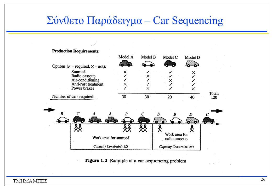 26 ΤΜΗΜΑ ΜΠΕΣ Σύνθετο Παράδειγμα – Car Sequencing