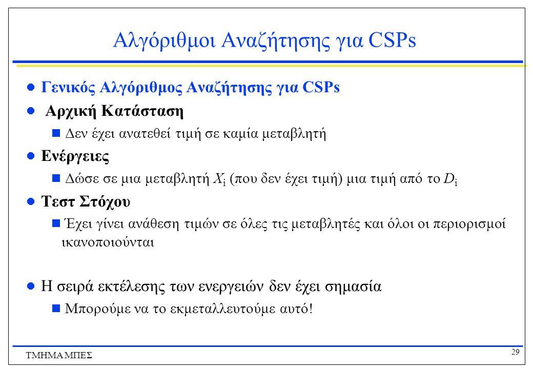 29 ΤΜΗΜΑ ΜΠΕΣ Αλγόριθμοι Αναζήτησης για CSPs Γενικός Αλγόριθμος Αναζήτησης για CSPs Αρχική Κατάσταση  Δεν έχει ανατεθεί τιμή σε καμία μεταβλητή Ενέργειες  Δώσε σε μια μεταβλητή X i (που δεν έχει τιμή) μια τιμή από το D i Τεστ Στόχου  Έχει γίνει ανάθεση τιμών σε όλες τις μεταβλητές και όλοι οι περιορισμοί ικανοποιούνται Η σειρά εκτέλεσης των ενεργειών δεν έχει σημασία  Μπορούμε να το εκμεταλλευτούμε αυτό!