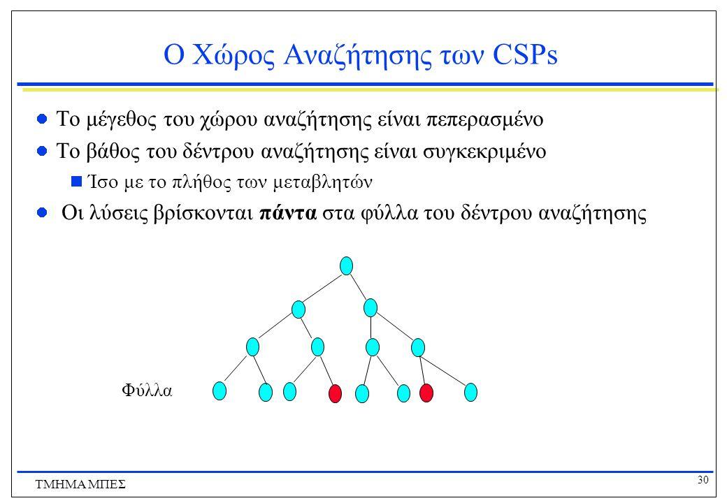 30 ΤΜΗΜΑ ΜΠΕΣ Ο Χώρος Αναζήτησης των CSPs Το μέγεθος του χώρου αναζήτησης είναι πεπερασμένο Το βάθος του δέντρου αναζήτησης είναι συγκεκριμένο  Ίσο με το πλήθος των μεταβλητών Οι λύσεις βρίσκονται πάντα στα φύλλα του δέντρου αναζήτησης Φύλλα