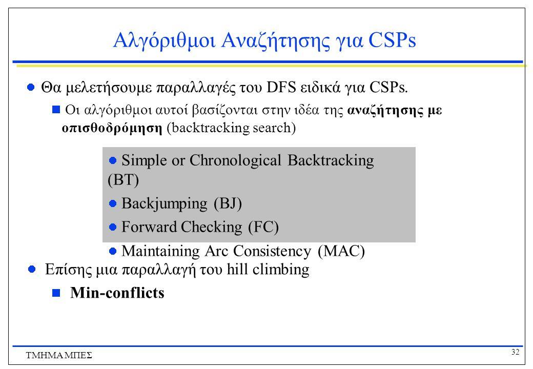 32 ΤΜΗΜΑ ΜΠΕΣ Αλγόριθμοι Αναζήτησης για CSPs Θα μελετήσουμε παραλλαγές του DFS ειδικά για CSPs.