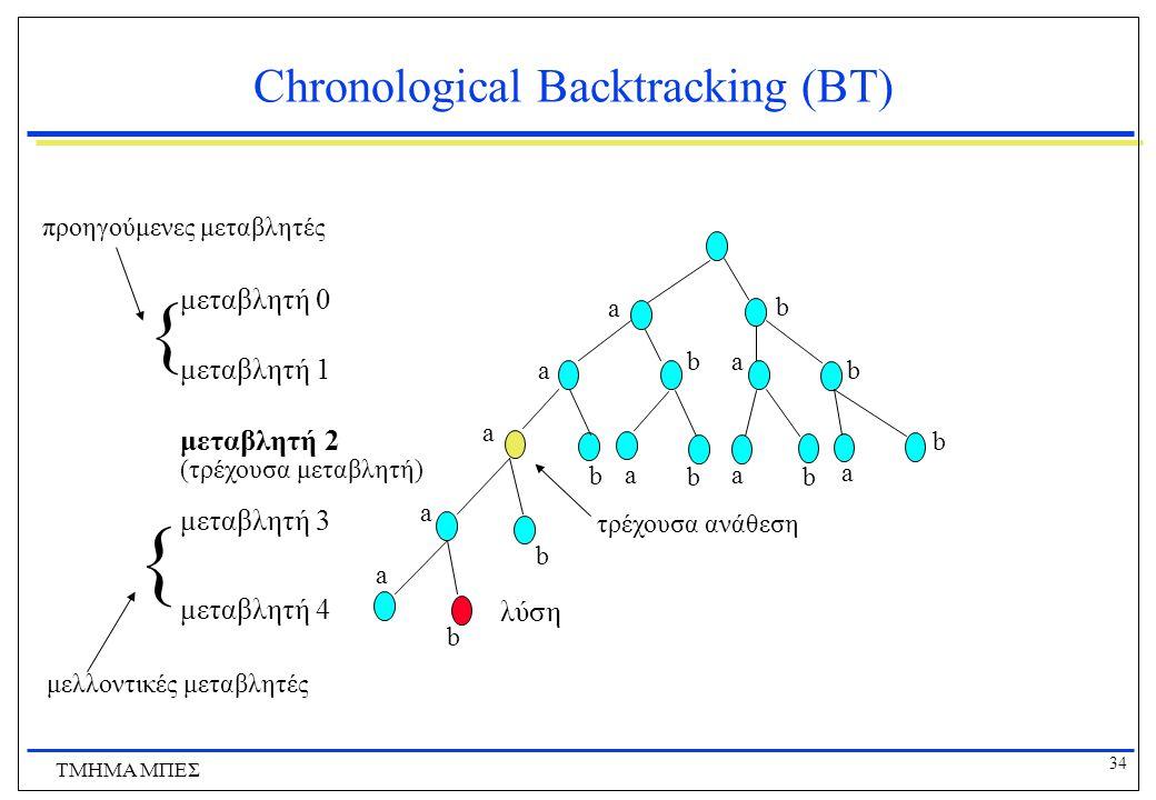 34 ΤΜΗΜΑ ΜΠΕΣ Chronological Backtracking (ΒΤ) λύση μεταβλητή 0 μεταβλητή 1 μεταβλητή 2 (τρέχουσα μεταβλητή) μεταβλητή 3 μεταβλητή 4 τρέχουσα ανάθεση προηγούμενες μεταβλητές { { μελλοντικές μεταβλητές a b a a a a a aa a b b bb b b b b