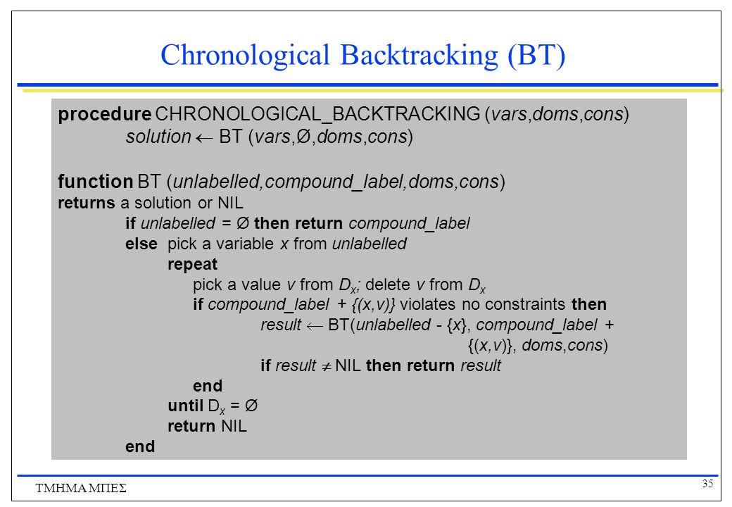 35 ΤΜΗΜΑ ΜΠΕΣ Chronological Backtracking (ΒΤ) procedure CHRONOLOGICAL_BACKTRACKING (vars,doms,cons) solution  BT (vars,Ø,doms,cons) function BT (unlabelled,compound_label,doms,cons) returns a solution or NIL if unlabelled = Ø then return compound_label else pick a variable x from unlabelled repeat pick a value v from D x ; delete v from D x if compound_label + {(x,v)} violates no constraints then result  BT(unlabelled - {x}, compound_label + {(x,v)}, doms,cons) if result  NIL then return result end until D x = Ø return NIL end