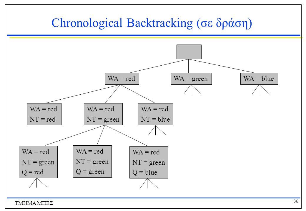 36 ΤΜΗΜΑ ΜΠΕΣ Chronological Backtracking (σε δράση) WA = redWA = blueWA = green WA = red NT = green WA = red NT = blue WA = red NT = green Q = red WA = red NT = green Q = blue WA = red NT = red WA = red NT = green Q = green