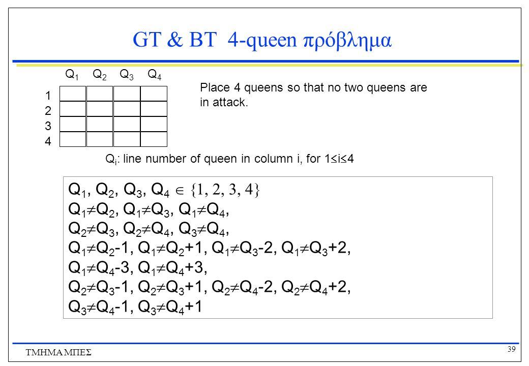 39 ΤΜΗΜΑ ΜΠΕΣ GT & BT 4-queen πρόβλημα Place 4 queens so that no two queens are in attack. 1 2 3 4 Q1Q1 Q2Q2 Q3Q3 Q4Q4 Q i : line number of queen in c