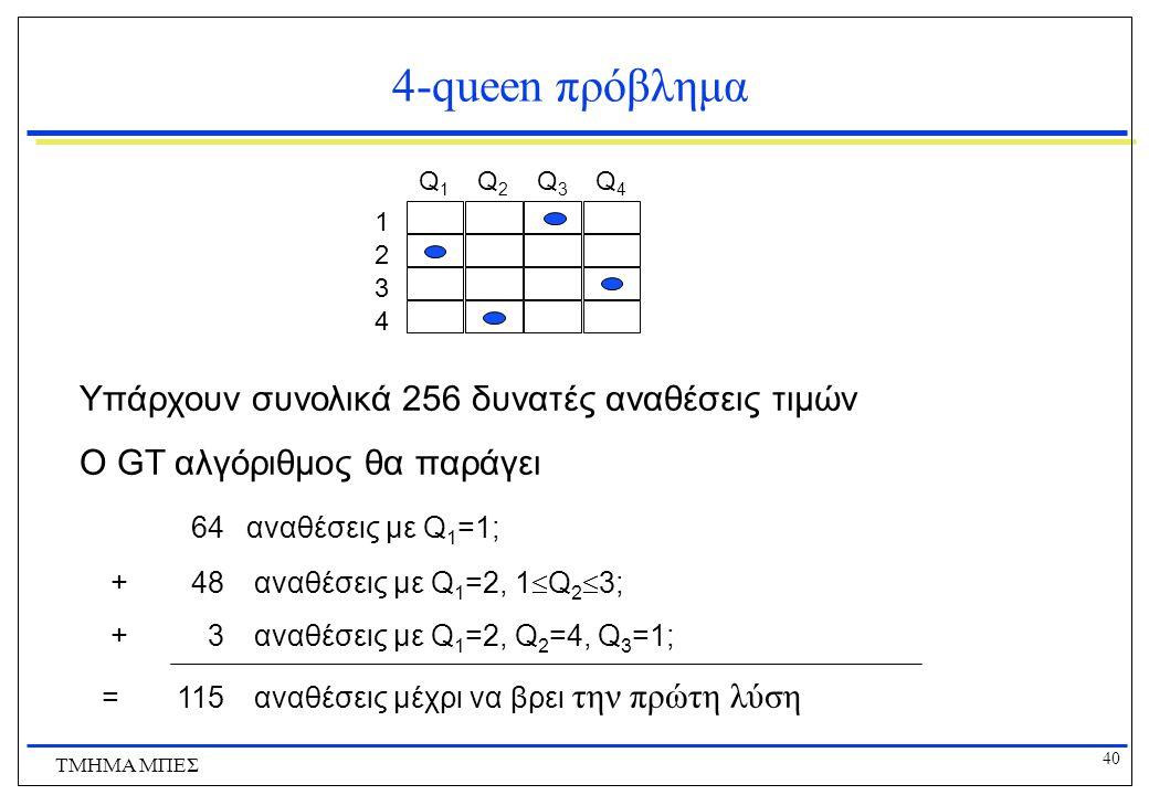 40 ΤΜΗΜΑ ΜΠΕΣ 4-queen πρόβλημα 1 2 3 4 Q1Q1 Q2Q2 Q3Q3 Q4Q4 Υπάρχουν συνολικά 256 δυνατές αναθέσεις τιμών Ο GT αλγόριθμος θα παράγει 64αναθέσεις με Q 1 =1; +48 αναθέσεις με Q 1 =2, 1  Q 2  3; +3 αναθέσεις με Q 1 =2, Q 2 =4, Q 3 =1; =115 αναθέσεις μέχρι να βρει την πρώτη λύση