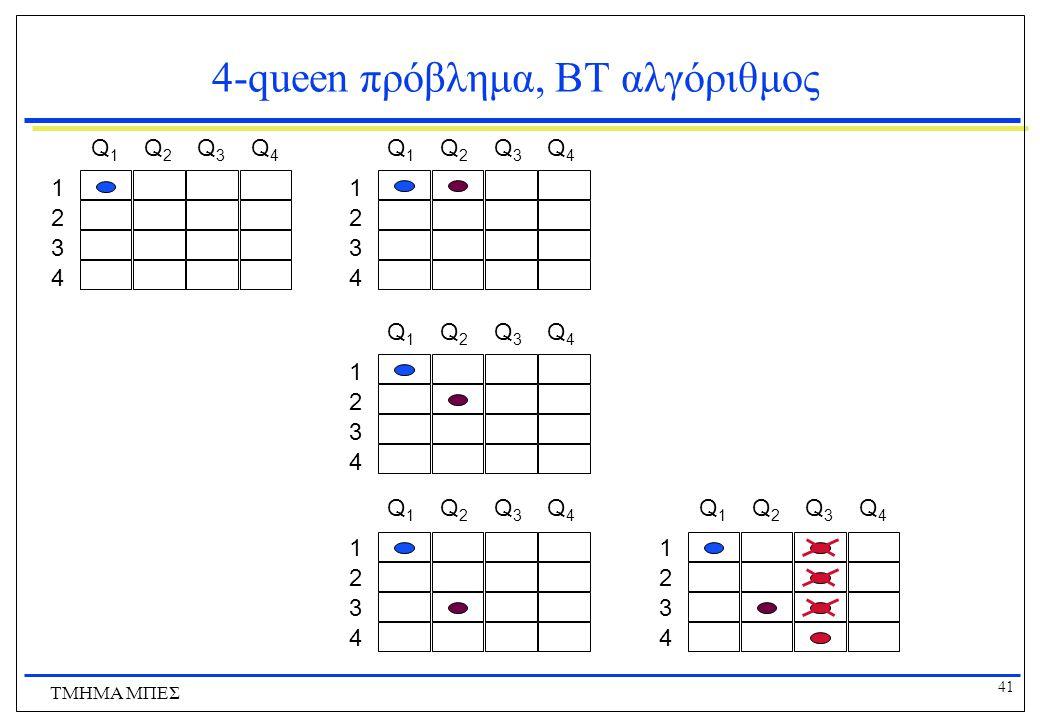41 ΤΜΗΜΑ ΜΠΕΣ 4-queen πρόβλημα, BT αλγόριθμος 1 2 3 4 Q1Q1 Q2Q2 Q3Q3 Q4Q4 1 2 3 4 Q1Q1 Q2Q2 Q3Q3 Q4Q4 1 2 3 4 Q1Q1 Q2Q2 Q3Q3 Q4Q4 1 2 3 4 Q1Q1 Q2Q2 Q3Q3 Q4Q4 1 2 3 4 Q1Q1 Q2Q2 Q3Q3 Q4Q4
