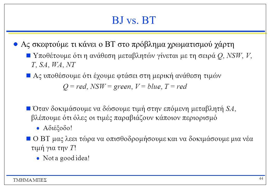 44 ΤΜΗΜΑ ΜΠΕΣ BJ vs. BT Ας σκεφτούμε τι κάνει ο ΒΤ στο πρόβλημα χρωματισμού χάρτη  Υποθέτουμε ότι η ανάθεση μεταβλητών γίνεται με τη σειρά Q, NSW, V,