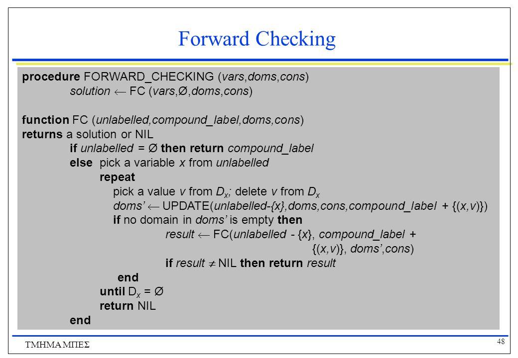 48 ΤΜΗΜΑ ΜΠΕΣ Forward Checking procedure FORWARD_CHECKING (vars,doms,cons) solution  FC (vars,Ø,doms,cons) function FC (unlabelled,compound_label,doms,cons) returns a solution or NIL if unlabelled = Ø then return compound_label else pick a variable x from unlabelled repeat pick a value v from D x ; delete v from D x doms'  UPDATE(unlabelled-{x},doms,cons,compound_label + {(x,v)}) if no domain in doms' is empty then result  FC(unlabelled - {x}, compound_label + {(x,v)}, doms',cons) if result  NIL then return result end until D x = Ø return NIL end