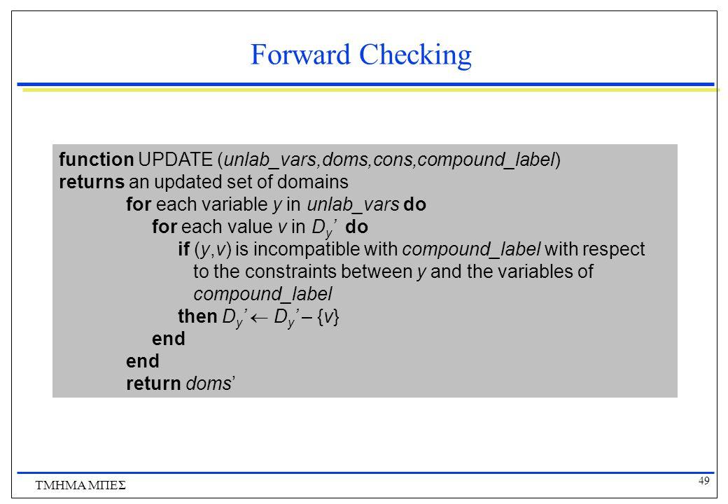 49 ΤΜΗΜΑ ΜΠΕΣ Forward Checking function UPDATE (unlab_vars,doms,cons,compound_label) returns an updated set of domains for each variable y in unlab_vars do for each value v in D y ' do if (y,v) is incompatible with compound_label with respect to the constraints between y and the variables of compound_label then D y '  D y ' – {v} end return doms'