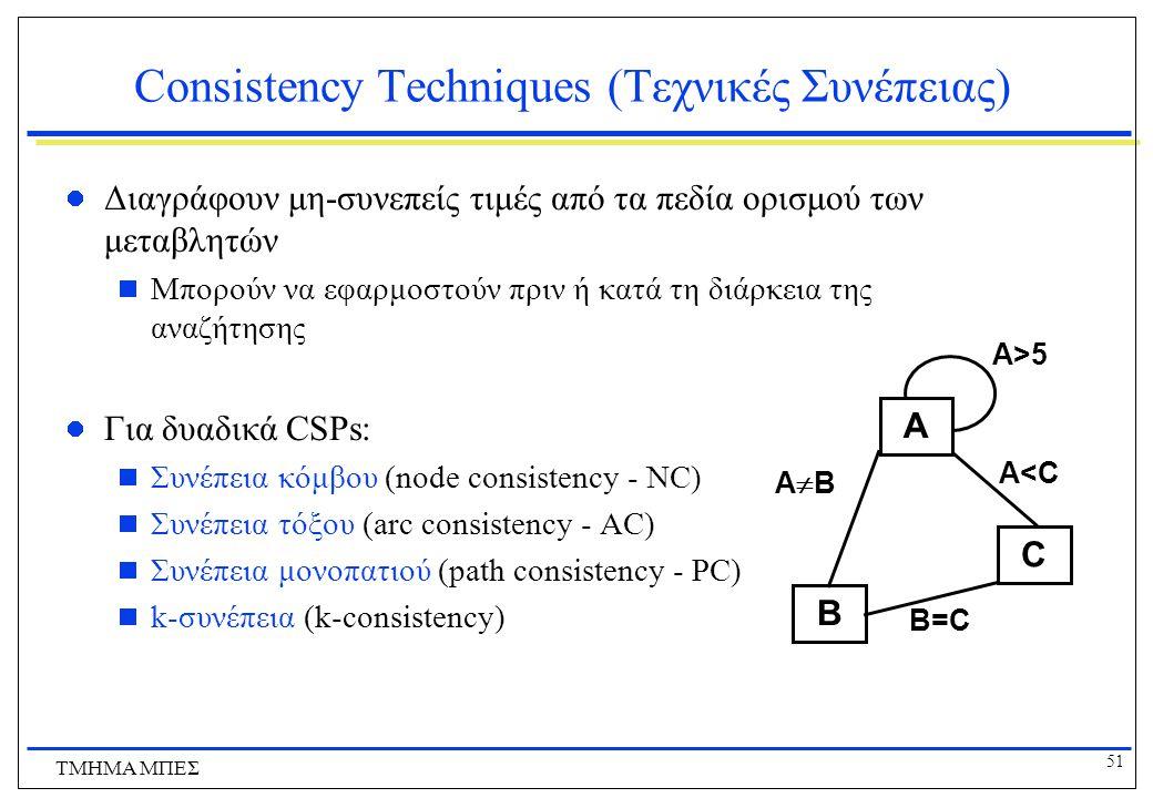 51 ΤΜΗΜΑ ΜΠΕΣ Consistency Techniques (Τεχνικές Συνέπειας) Διαγράφουν μη-συνεπείς τιμές από τα πεδία ορισμού των μεταβλητών  Μπορούν να εφαρμοστούν πριν ή κατά τη διάρκεια της αναζήτησης Για δυαδικά CSPs:  Συνέπεια κόμβου (node consistency - NC)  Συνέπεια τόξου (arc consistency - AC)  Συνέπεια μονοπατιού (path consistency - PC)  k-συνέπεια (k-consistency) A B C A>5 ABAB A<C B=C