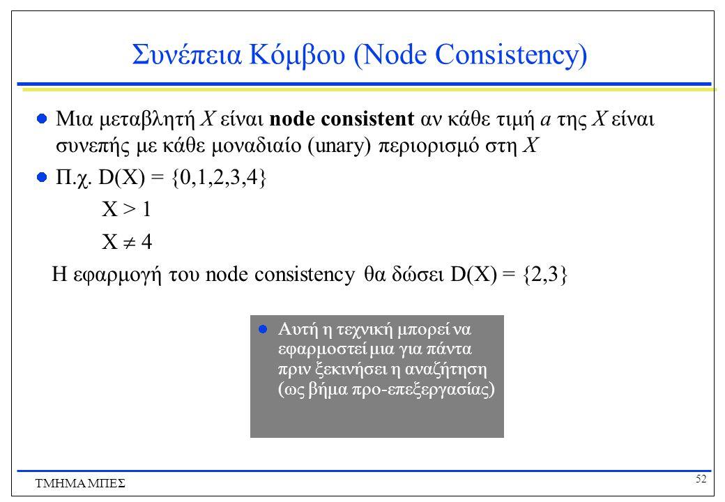 52 ΤΜΗΜΑ ΜΠΕΣ Συνέπεια Κόμβου (Node Consistency) Μια μεταβλητή X είναι node consistent αν κάθε τιμή a της Χ είναι συνεπής με κάθε μοναδιαίο (unary) περιορισμό στη Χ Π.χ.