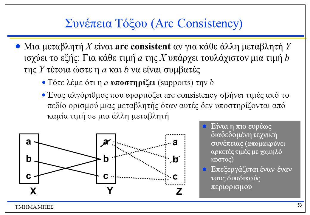 53 ΤΜΗΜΑ ΜΠΕΣ Συνέπεια Τόξου (Arc Consistency) Μια μεταβλητή X είναι arc consistent αν για κάθε άλλη μεταβλητή Y ισχύει το εξής: Για κάθε τιμή a της Χ υπάρχει τουλάχιστον μια τιμή b της Υ τέτοια ώστε η a και b να είναι συμβατές  Τότε λέμε ότι η a υποστηρίζει (supports) την b  Ένας αλγόριθμος που εφαρμόζει arc consistency σβήνει τιμές από το πεδίο ορισμού μιας μεταβλητής όταν αυτές δεν υποστηρίζονται από καμία τιμή σε μια άλλη μεταβλητή abcabc abcabc X Y abcabc Z Είναι η πιο ευρέως διαδεδομένη τεχνική συνέπειας (απομακρύνει αρκετές τιμές με χαμηλό κόστος) Επεξεργάζεται έναν-έναν τους δυαδικούς περιορισμού