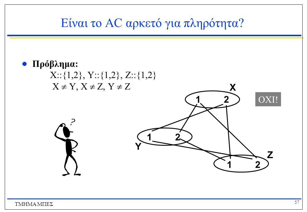 57 ΤΜΗΜΑ ΜΠΕΣ Είναι το AC αρκετό για πληρότητα? Πρόβλημα: X::{1,2}, Y::{1,2}, Z::{1,2} X  Y, X  Z, Y  Z 1212 1212 1212 X Y Z ΟΧΙ!