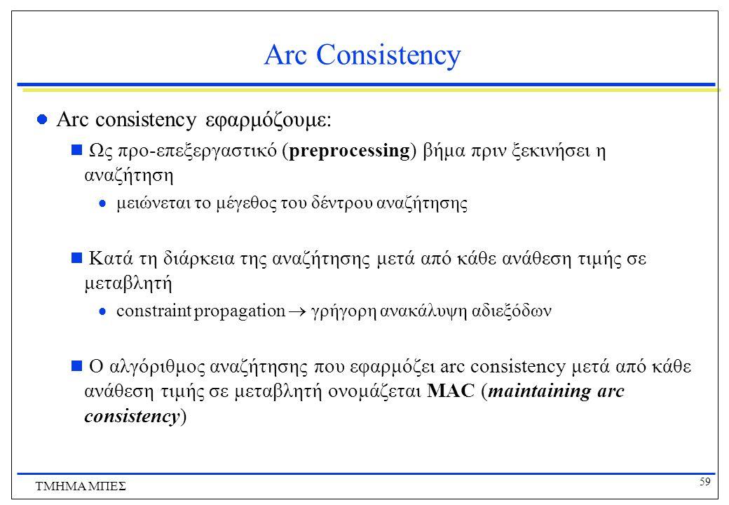 59 ΤΜΗΜΑ ΜΠΕΣ Arc Consistency Arc consistency εφαρμόζουμε:  Ως προ-επεξεργαστικό (preprocessing) βήμα πριν ξεκινήσει η αναζήτηση  μειώνεται το μέγεθος του δέντρου αναζήτησης  Κατά τη διάρκεια της αναζήτησης μετά από κάθε ανάθεση τιμής σε μεταβλητή  constraint propagation  γρήγορη ανακάλυψη αδιεξόδων  Ο αλγόριθμος αναζήτησης που εφαρμόζει arc consistency μετά από κάθε ανάθεση τιμής σε μεταβλητή ονομάζεται MAC (maintaining arc consistency)