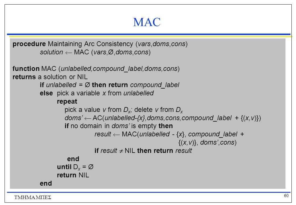 60 ΤΜΗΜΑ ΜΠΕΣ MAC procedure Maintaining Arc Consistency (vars,doms,cons) solution  MAC (vars,Ø,doms,cons) function MAC (unlabelled,compound_label,doms,cons) returns a solution or NIL if unlabelled = Ø then return compound_label else pick a variable x from unlabelled repeat pick a value v from D x ; delete v from D x doms'  AC(unlabelled-{x},doms,cons,compound_label + {(x,v)}) if no domain in doms' is empty then result  ΜΑC(unlabelled - {x}, compound_label + {(x,v)}, doms',cons) if result  NIL then return result end until D x = Ø return NIL end
