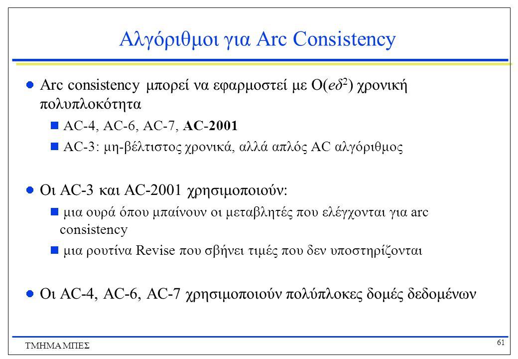 61 ΤΜΗΜΑ ΜΠΕΣ Αλγόριθμοι για Arc Consistency Arc consistency μπορεί να εφαρμοστεί με Ο(eδ 2 ) χρονική πολυπλοκότητα  AC-4, AC-6, AC-7, AC-2001  AC-3: μη-βέλτιστος χρονικά, αλλά απλός AC αλγόριθμος Οι AC-3 και AC-2001 χρησιμοποιούν:  μια ουρά όπου μπαίνουν οι μεταβλητές που ελέγχονται για arc consistency  μια ρουτίνα Revise που σβήνει τιμές που δεν υποστηρίζονται Οι AC-4, AC-6, AC-7 χρησιμοποιούν πολύπλοκες δομές δεδομένων