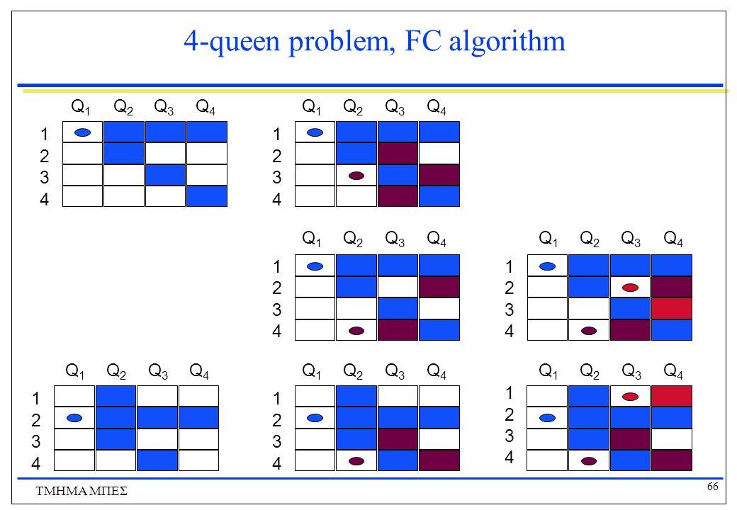 66 ΤΜΗΜΑ ΜΠΕΣ 4-queen problem, FC algorithm 1 2 3 4 Q1Q1 Q2Q2 Q3Q3 Q4Q4 1 2 3 4 Q1Q1 Q2Q2 Q3Q3 Q4Q4 1 2 3 4 Q1Q1 Q2Q2 Q3Q3 Q4Q4 1 2 3 4 Q1Q1 Q2Q2 Q3Q3 Q4Q4 1 2 3 4 Q1Q1 Q2Q2 Q3Q3 Q4Q4 1 2 3 4 Q1Q1 Q2Q2 Q3Q3 Q4Q4 1 2 3 4 Q1Q1 Q2Q2 Q3Q3 Q4Q4