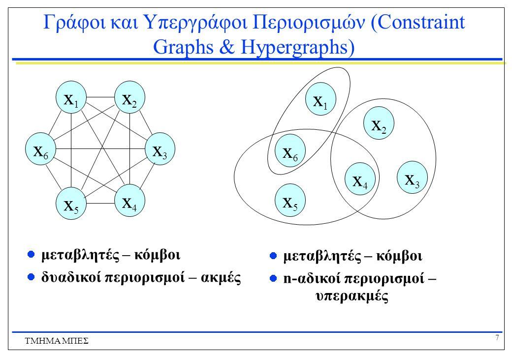 7 ΤΜΗΜΑ ΜΠΕΣ Γράφοι και Υπεργράφοι Περιορισμών (Constraint Graphs & Hypergraphs) x5x5 x6x6 x1x1 x2x2 x3x3 x4x4 μεταβλητές – κόμβοι δυαδικοί περιορισμοί – ακμές x5x5 x6x6 x1x1 x2x2 x3x3 x4x4 μεταβλητές – κόμβοι n-αδικοί περιορισμοί – υπερακμές