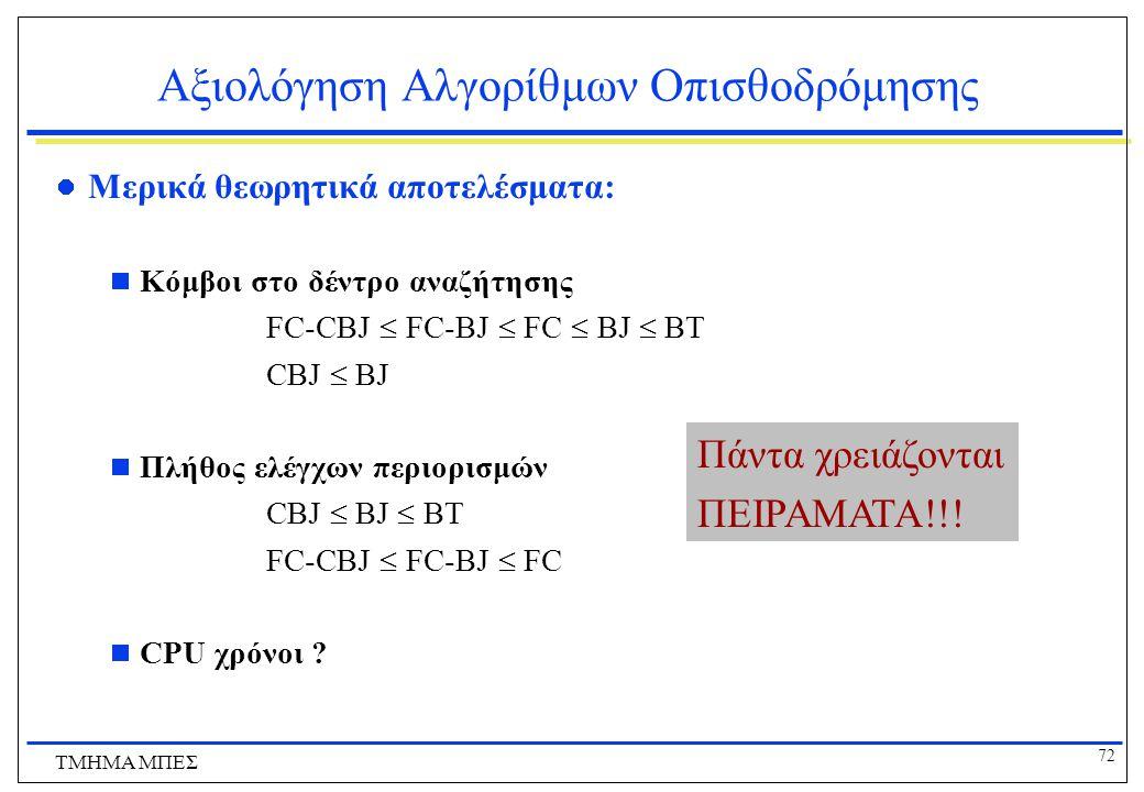 72 ΤΜΗΜΑ ΜΠΕΣ Αξιολόγηση Αλγορίθμων Οπισθοδρόμησης Μερικά θεωρητικά αποτελέσματα:  Κόμβοι στο δέντρο αναζήτησης FC-CBJ  FC-BJ  FC  BJ  BT CBJ  BJ  Πλήθος ελέγχων περιορισμών CBJ  BJ  ΒΤ FC-CBJ  FC-BJ  FC  CPU χρόνοι .