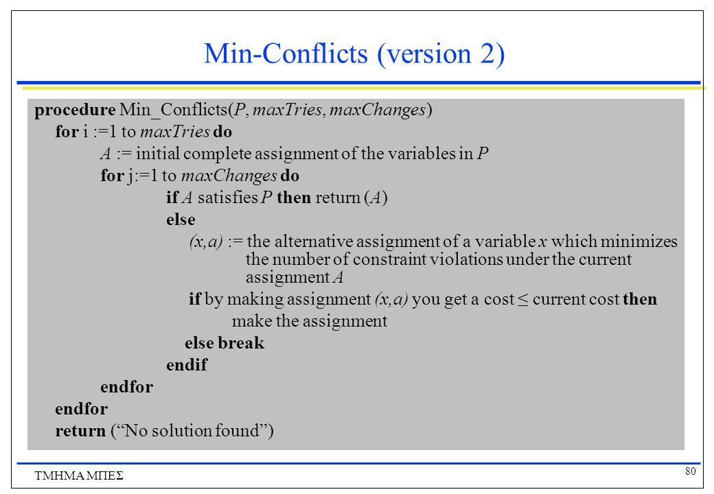 80 ΤΜΗΜΑ ΜΠΕΣ Min-Conflicts (version 2) procedure Min_Conflicts(P, maxTries, maxChanges) for i :=1 to maxTries do A := initial complete assignment of the variables in P for j:=1 to maxChanges do if A satisfies P then return (A) else (x,a) := the alternative assignment of a variable x which minimizes the number of constraint violations under the current assignment A if by making assignment (x,a) you get a cost ≤ current cost then make the assignment else break endif endfor return ( No solution found )