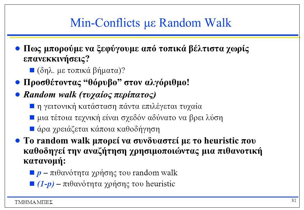 81 ΤΜΗΜΑ ΜΠΕΣ Min-Conflicts με Random Walk Πως μπορούμε να ξεφύγουμε από τοπικά βέλτιστα χωρίς επανεκκινήσεις?  (δηλ. με τοπικά βήματα)? Προσθέτοντας