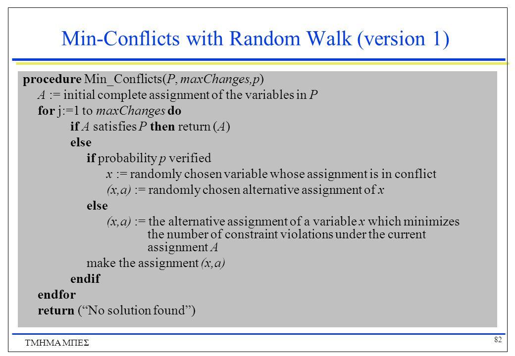 82 ΤΜΗΜΑ ΜΠΕΣ Min-Conflicts with Random Walk (version 1) procedure Min_Conflicts(P, maxChanges,p) A := initial complete assignment of the variables in P for j:=1 to maxChanges do if A satisfies P then return (A) else if probability p verified x := randomly chosen variable whose assignment is in conflict (x,a) := randomly chosen alternative assignment of x else (x,a) := the alternative assignment of a variable x which minimizes the number of constraint violations under the current assignment A make the assignment (x,a) endif endfor return ( No solution found )