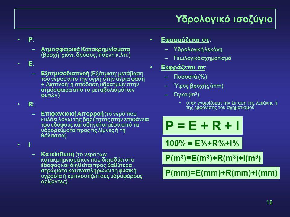 15 Υδρολογικό ισοζύγιο P: –Ατμοσφαιρικά Κατακρημνίσματα (βροχή, χιόνι, δρόσος, πάχνη κ.λπ.) Ε: –Εξατμισοδιαπνοή (Εξάτμιση: μετάβαση του νερού από την υγρή στην αέρια φάση + Διαπνοή: η απόδοση υδρατμών στην ατμόσφαιρα από το μεταβολισμό των φυτών) R: –Επιφανειακή Απορροή (το νερό που κυλάει λόγω της βαρύτητας στην επιφάνεια του εδάφους και οδηγείται μέσα από τα υδρορεύματα προς τις λίμνες ή τη θάλασσα) Ι: –Κατείσδυση (το νερό των κατακρημνισμάτων που διεισδύει στο έδαφος και διηθείται προς βαθύτερα στρώματα και αναπληρώνει τη φυσική υγρασία ή εμπλουτίζει τους υδροφόρους ορίζοντες).