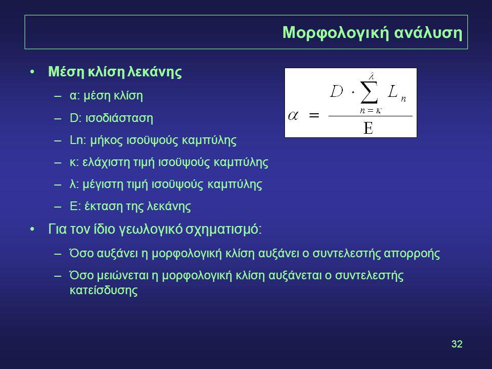 32 Μορφολογική ανάλυση Μέση κλίση λεκάνης –α: μέση κλίση –D: ισοδιάσταση –Ln: μήκος ισοϋψούς καμπύλης –κ: ελάχιστη τιμή ισοϋψούς καμπύλης –λ: μέγιστη τιμή ισοϋψούς καμπύλης –Ε: έκταση της λεκάνης Για τον ίδιο γεωλογικό σχηματισμό: –Όσο αυξάνει η μορφολογική κλίση αυξάνει ο συντελεστής απορροής –Όσο μειώνεται η μορφολογική κλίση αυξάνεται ο συντελεστής κατείσδυσης
