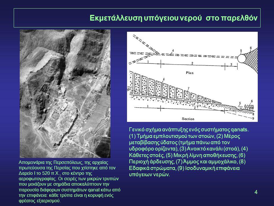 4 Εκμετάλλευση υπόγειου νερού στο παρελθόν Απομεινάρια της Περσεπόλεως, της αρχαίας πρωτεύουσα της Περσίας που χτίστηκε από τον Δαρείο Ι το 520 π.Χ., στο κέντρο της αεροφωτογραφίας.
